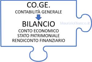 Contabilità-generale-e-bilancio