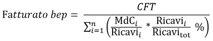 Formula-fatturato-di-pareggio-completa-MaurizioBianco